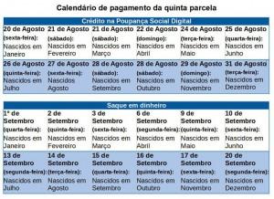 calendario_de_pagamento_da_quinta_parcela_do_auxilio_emergencial_2021